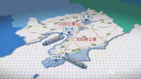 物流中心,信息中心和定价中心,构建沈阳市及辽宁省对外开放新格局.